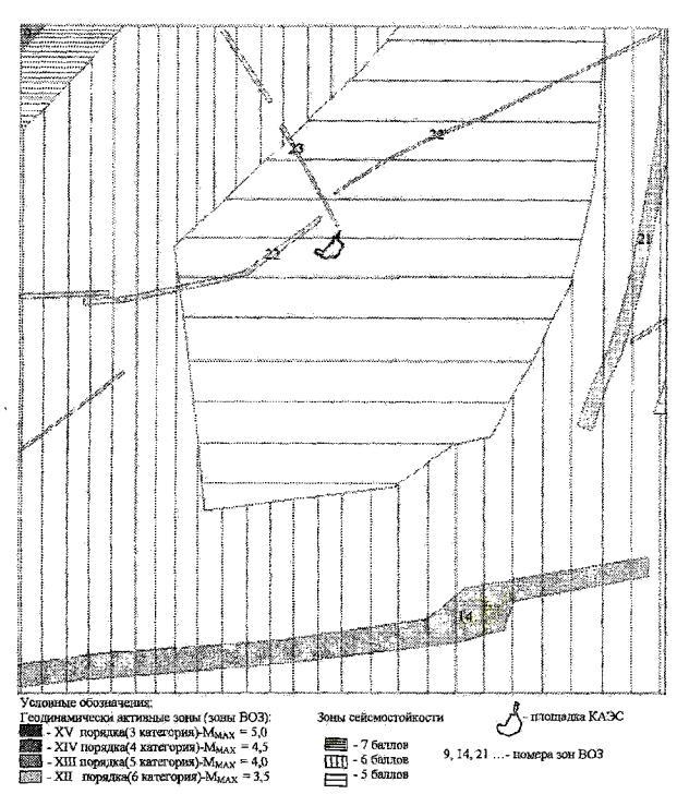 Фрагмент схемы геодинамически