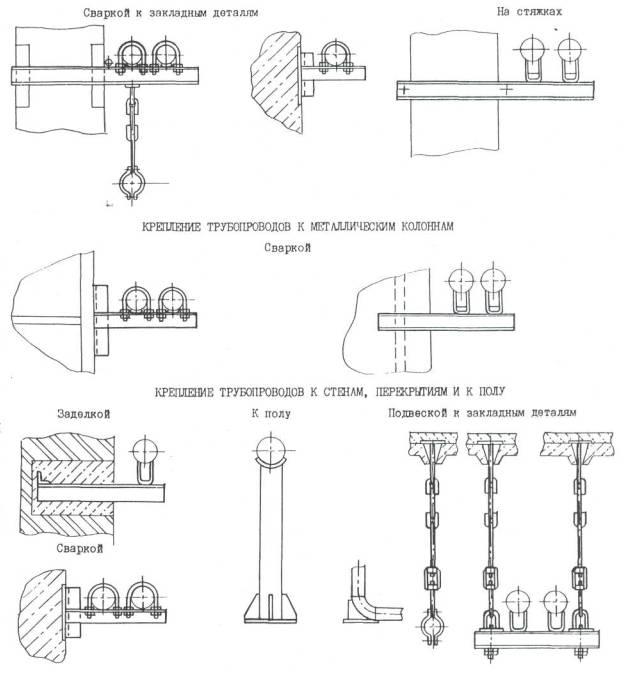 Серия подопорные конструкции для трубопровода