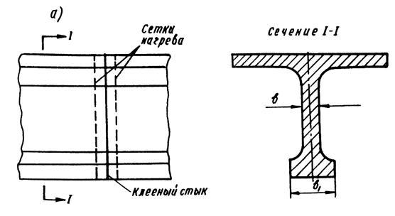 прогреваемого бетона,