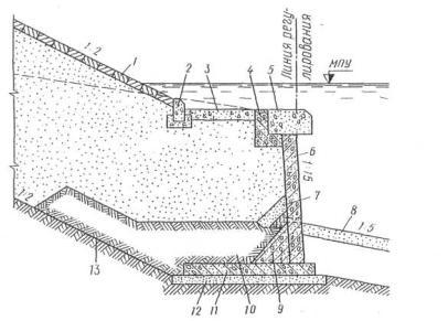 Подпорные стены на сваях типовые конструкции