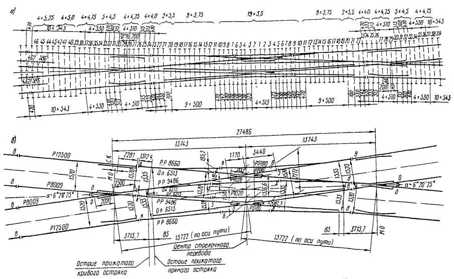 ВСН 94-77 Инструкция по