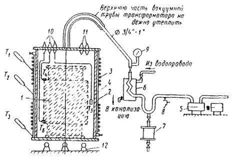 ВСН 116-65 Технические
