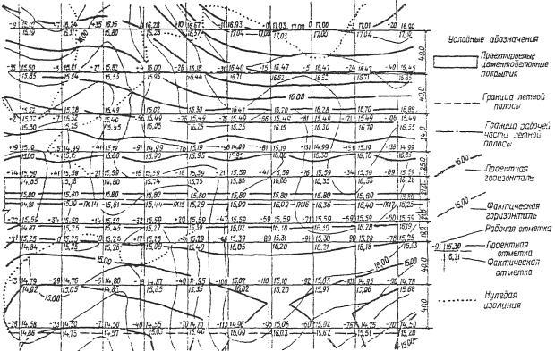 План вертикальной планировки