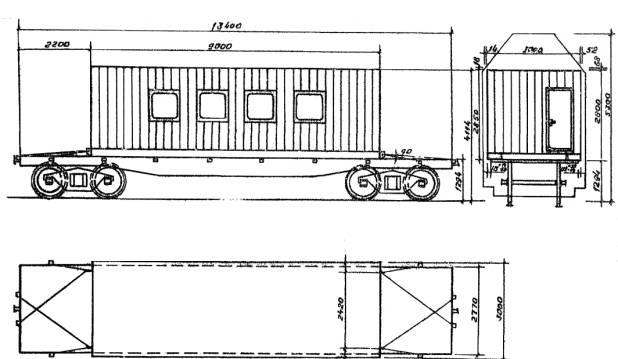 здания железнодорожным