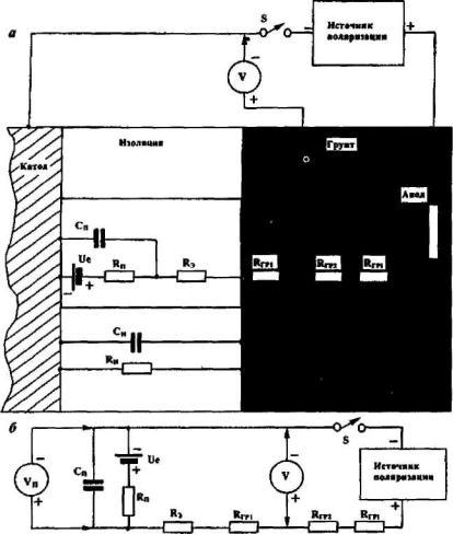 ВРД 39-1.10-026-2001 Методика