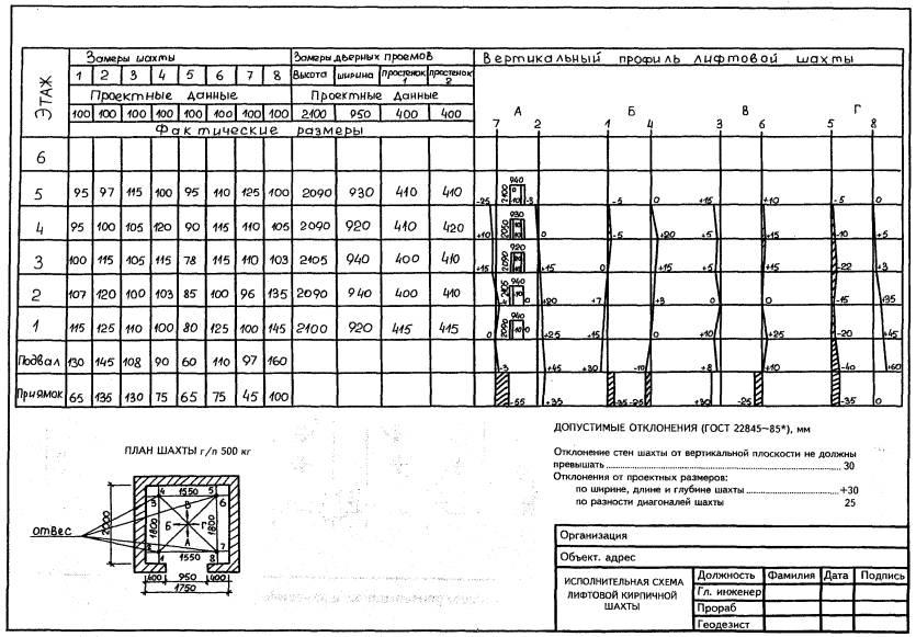 образец акт обследования водонапорной башни - фото 11