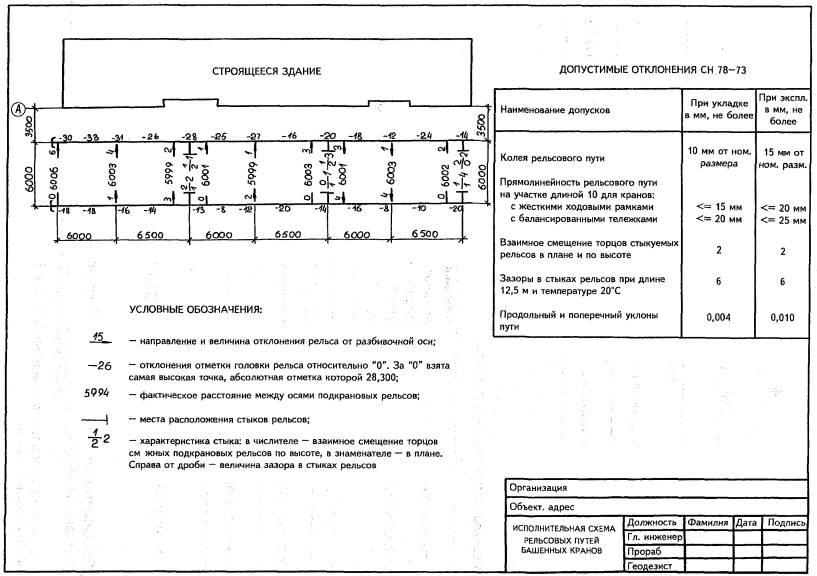 образец акт осмотра водонапорной башни - фото 11