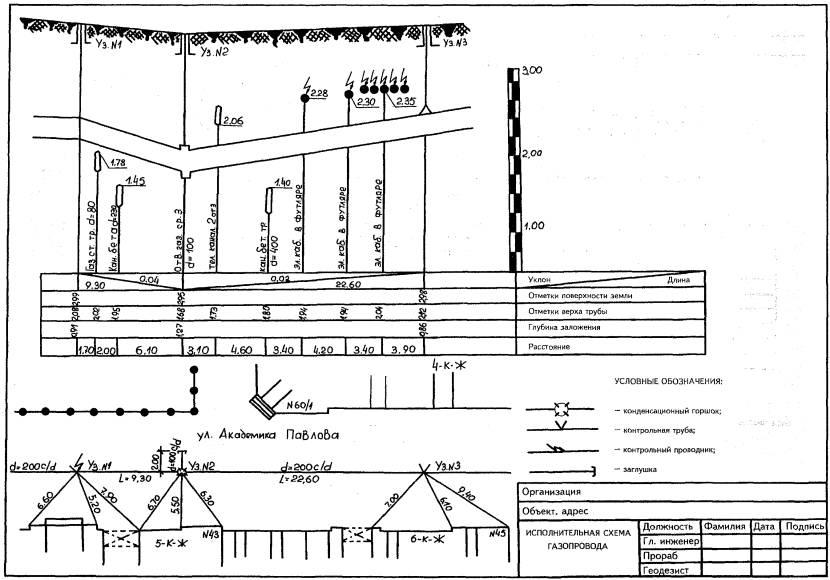 образец акт осмотра водонапорной башни - фото 9