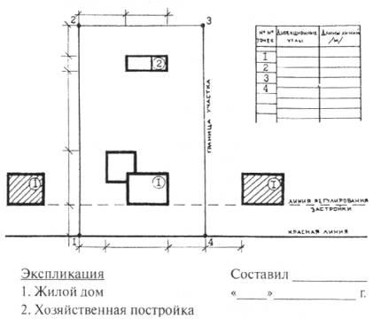 ТСН ПМС 97 МО Состав,