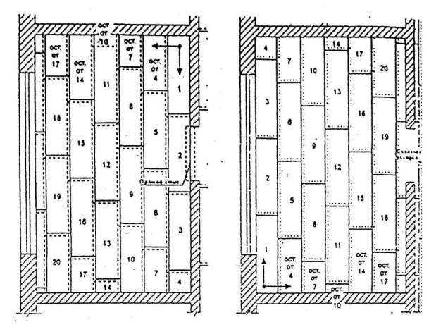 Рис. 1 Схема раскладки сборной