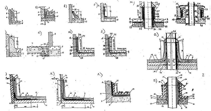 Расценки на герметизацию швов в полах