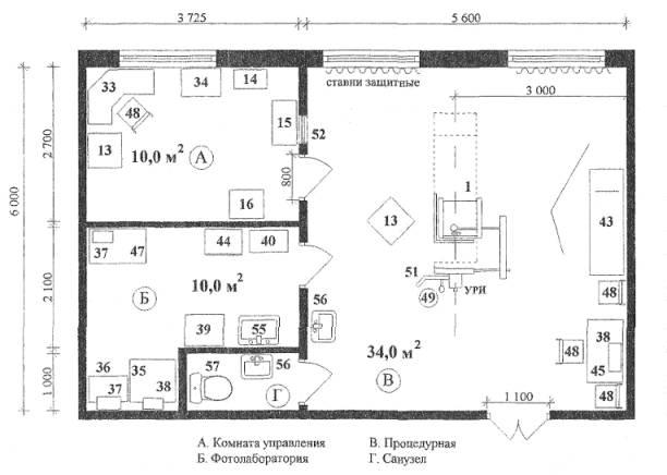 Должностная Инструкция Заведующего Рентгенологическим Кабинетом