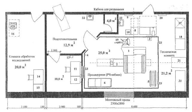 габаритная схема кабинета