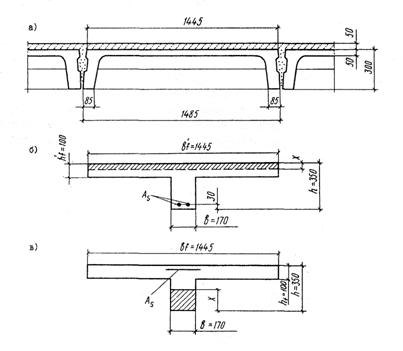 Расчет ребристой железобетонной плиты жби изделия дешево