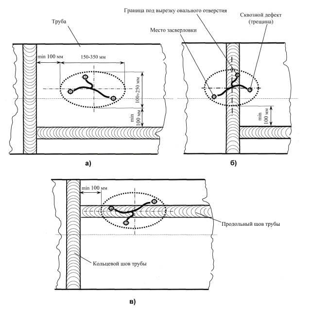 Герметик сазиласт 21 двухкомпонентный для герметизации швов расход