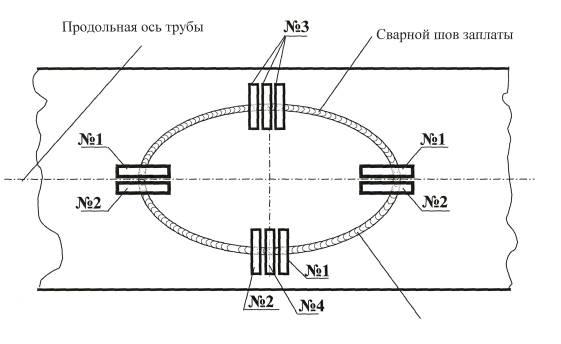 труб и сварных соединений