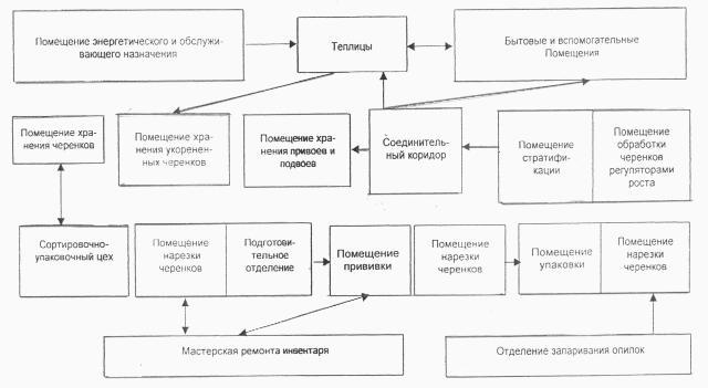 Должностная Инструкция Водителя Вакуумной Машины