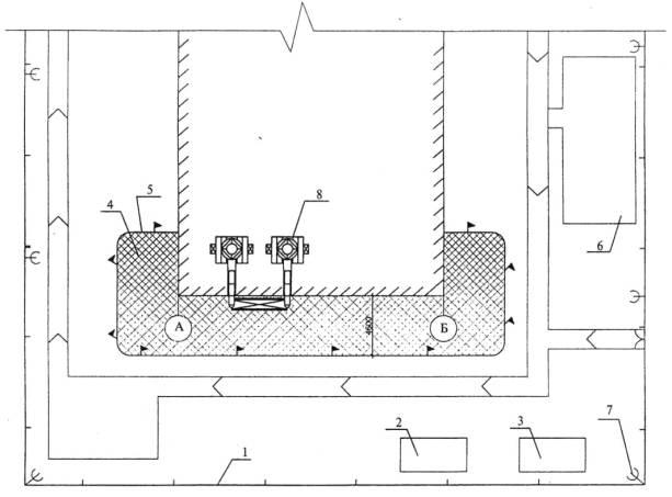 Схема организации строительной