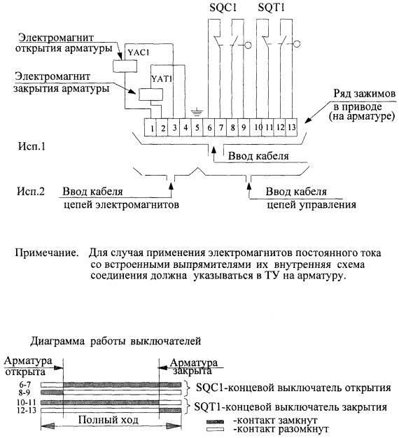 НП 068-05 Трубопроводная
