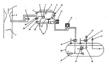 Рисунок 1. -Принципиальная схема системы питания газобаллонного автомобиля ГАЗ-2417.  Далее газ из редуктора по...