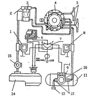 """Рис. 3.6.  Схема принципиальная газобаллонной установки """"САГА-6 """" для легковых автомобилей."""