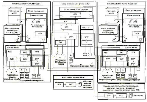 паспорт системы оповещения образец - фото 5