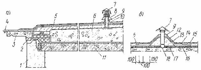 Гидроизоляция стычек бетонного перекрытия крыш гидрофобизатор для тротуарной плитки какой лучше