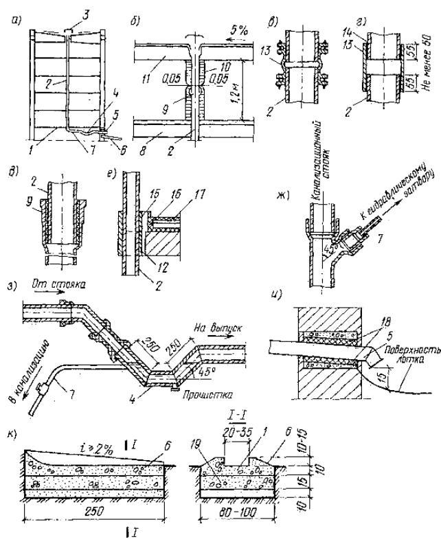 Схема внутреннего водоотвода с