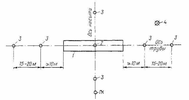 Строительство водопропускных железобетонных труб расписание автобуса с жби
