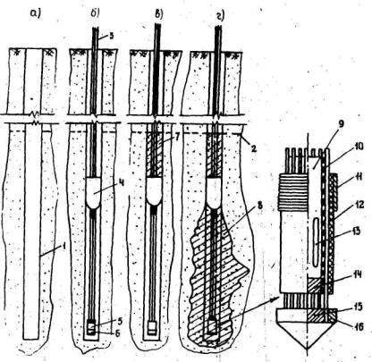 Схема устройства анкерной