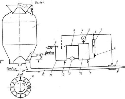 Схема бетоншприцмашины БМ-60 и