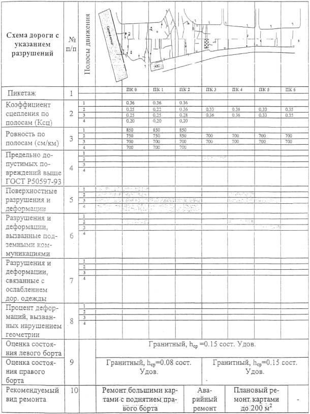 Ведомость Дефектов На Ремонт Машины Форма 130 Образец Заполнения - фото 5