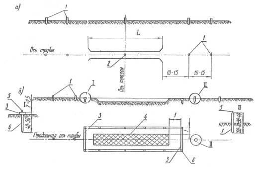 Схема разбивки котлована трубы