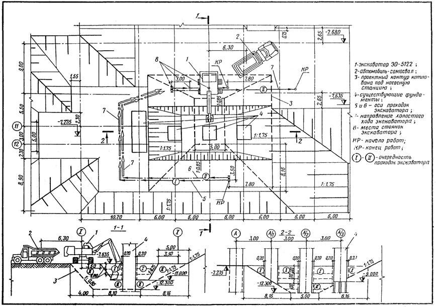 Схема разработки котлована под