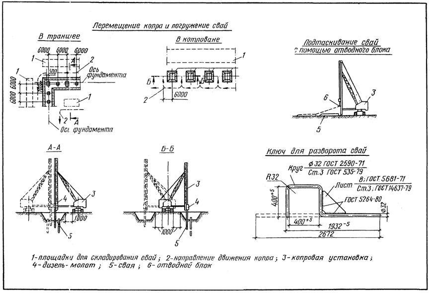 Построить фундамент подвал дома Раменский район