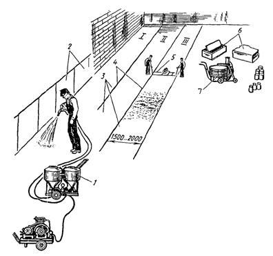 Инструкционно-технологические