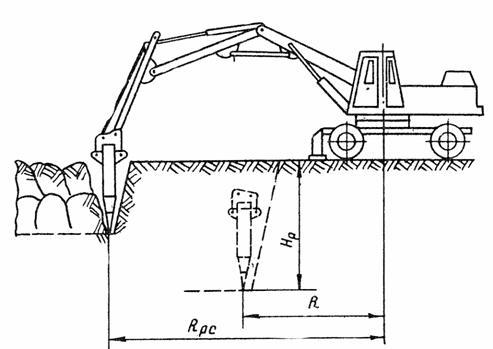 Схема работы гидромолота C