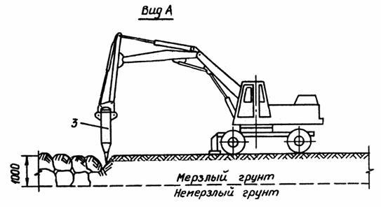 Схема рыхления грунта в выемке