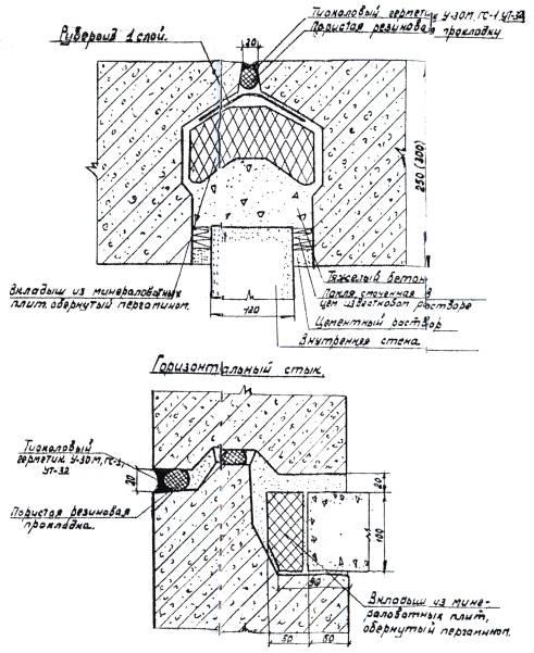 Расценка заделка швов цементным раствором