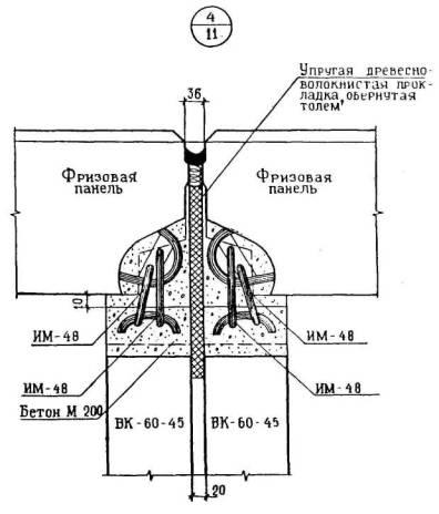Детали опирания панелей