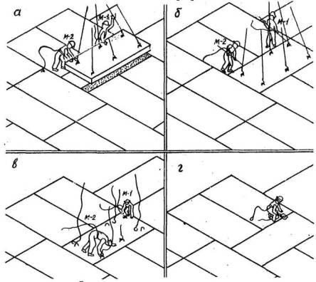 Схемы монтажа панели