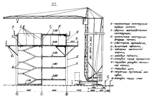 Схема раскладки опалубки по