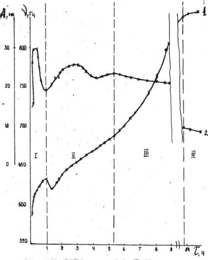 б - схема строповки бадьи
