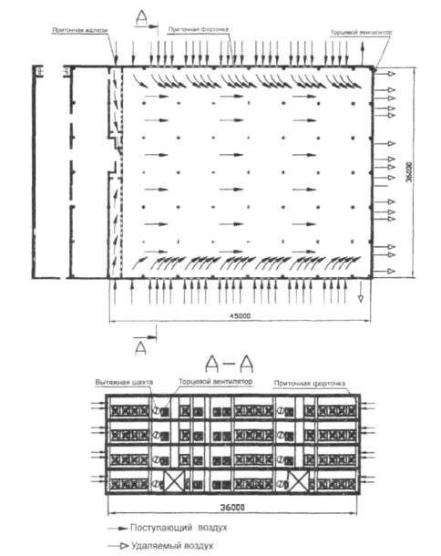 А - для многоэтажных зданий
