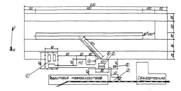 План аэродрома для проведения