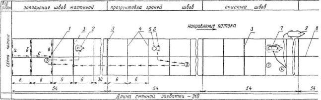 Сборник технологических карт.