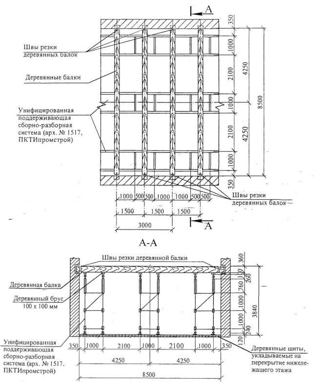 Технологическая карта на демонтаж перекрытий по деревянным балкам реконструируемых зданий.