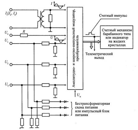 Lt b gt схемы lt b gt включения lt b gt счетчиков электрической lt b gt энергии практическое lt b gt lt b...