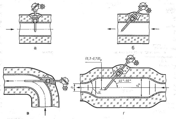 Рисунок 11 - Схема установки