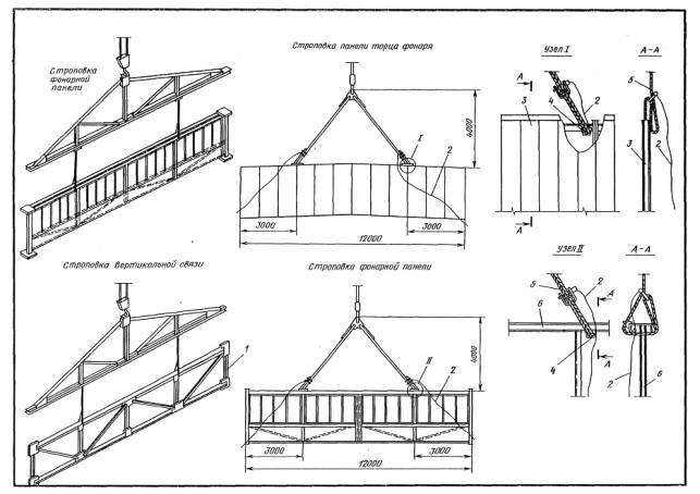 Схемы строповки элементов